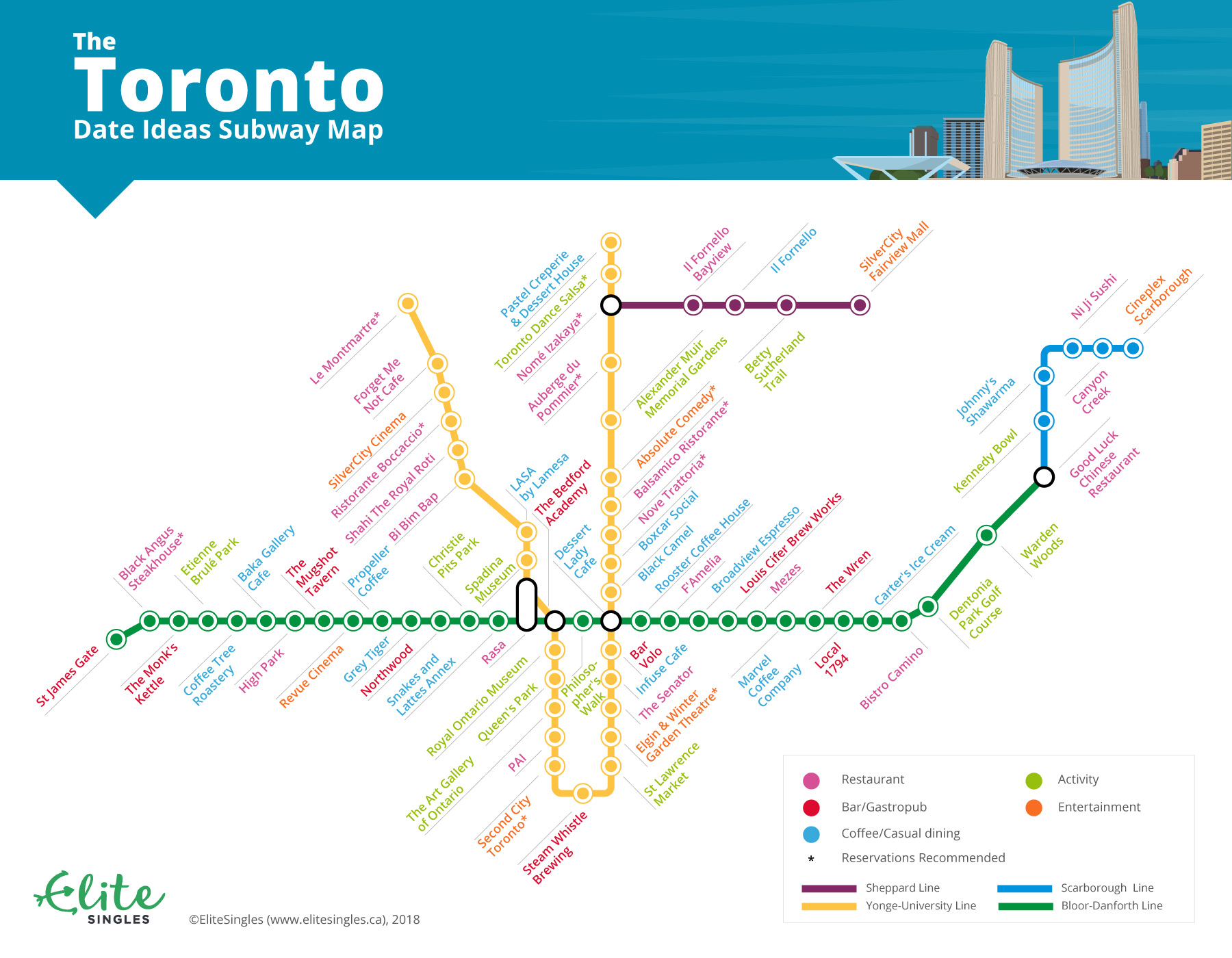 Toronto Date Ideas Subway Map Oct 2018
